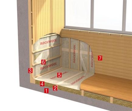 Балкон, лоджия, отделка, ремонт Объявление в разделе Строительство и ремонт в России в Туле \ Стройматериалы \ Двери, окна, лест
